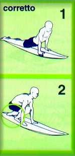 METTERSI IN PIEDI SUL SURF - GIUSTO