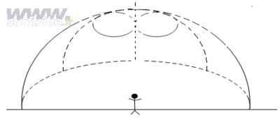 ala del kitesurf