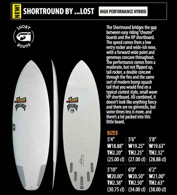 LIBTECH SURFBOARDS 2016